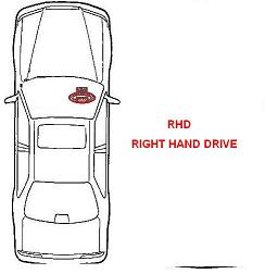 RHD (Right Hand Drive)